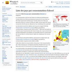 Liste des pays par consommation d'alcool