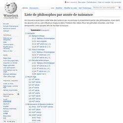Liste de philosophes par année de naissance