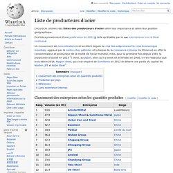 Liste de producteurs d'acier