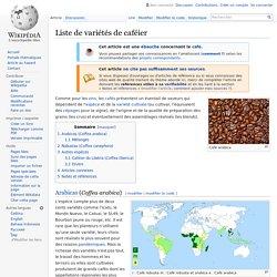 Liste de variétés de caféier