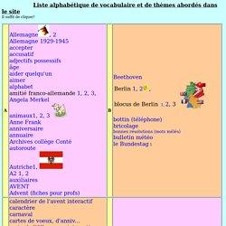 listealpha2