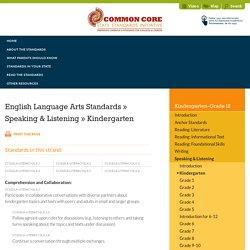 Speaking & Listening » Kindergarten