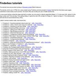 Listing of Tinderbox tutorials on clarify-it.com