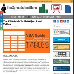 The VBA Guide To ListObject Excel Tables — The Spreadsheet Guru