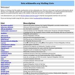 WikiMailing Lists