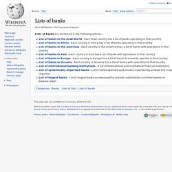 Lists of banks - Wiki