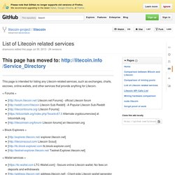 List of Litecoin related services · litecoin-project/litecoin Wiki