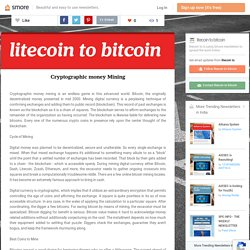 litecoin to bitcoin