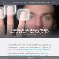 5 Digital Literacy Skills All Modern Learners Should Have [Infographic]