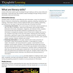 Thoughtful Learning: Curriculum for 21st Century Skills, Inquiry, Project-Based Learning, and Problem-Based Learning