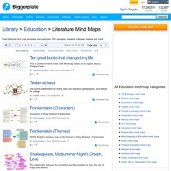 Free Literature mind map templates and mind mapping examples