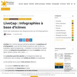 LiveGap : Infographies à base d'icônes