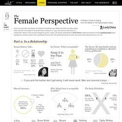 Valet. Living Features The Female Perspective - A Modern Guide to Dating - StumbleUpon