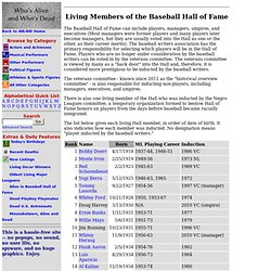 Who's Alive and Who's Dead: Living Members of the Baseball Hall of Fame