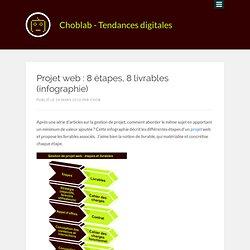 Projet web : 8 étapes, 8 livrables (infographie)