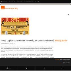 livres papier contre livres numériques : un match serré #infographie