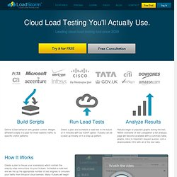 Load Test : Performance Testing : Stress Testing Tool
