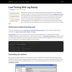 Load Testing With Log Replay