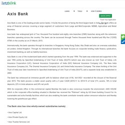 Get Loan from Axis Bank @ lowest interest rates