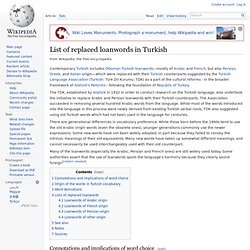 List of replaced loanwords in Turkish