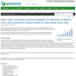 Real-Time Locating Systems Market Estimated to Reach USD 6 billion with Stable CAGR of 28% from 2016-2022