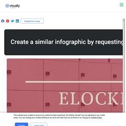 Smart Locker Services by eLocker