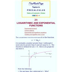 Logarithmic and exponential functions - Topics in precalculus