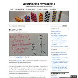 Overthinking my teaching
