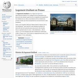 Logement étudiant en France