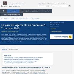 Le parc de logements en France au 1 er janvier 2016