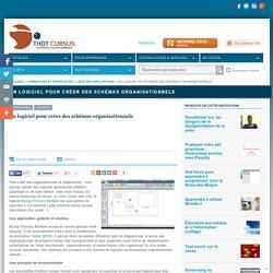 Un logiciel pour créer des schémas organisationnels