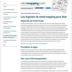 Les logiciels de mind mapping pour Mac professionnels