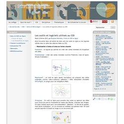 Les outils et logiciels utilisés au CDI - Collège Victor Schoelcher