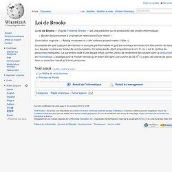 Loi de Brooks