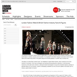 London Fashion Week - News