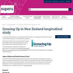 Research & evidence about what works for families & whanau
