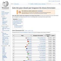 Liste des pays classés par longueur du réseau ferroviaire