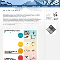 Schweiz - LON Technologie