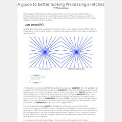 A guide to better looking Processing sketches