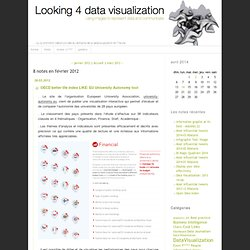 Looking 4 data visualization: 8 notes en février 2012
