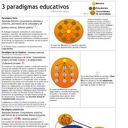 Los 3 paradigmas