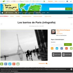 Los barrios de París (infografía)