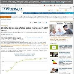 El 30% de los españoles cobra menos de 1.000 euros