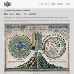 Diagrams – John Philipps Emslie