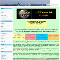 LoTW users list