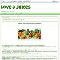 Love & juices: Les ingrédients pour les cures de jus.