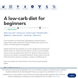 LCHF for Beginners