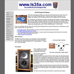 LS3/5A Support