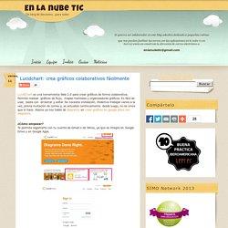 Lucidchart: crea gráficos colaborativos fácilmente