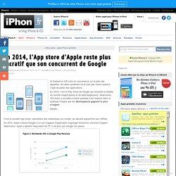 En 2014, l'App store d'Apple reste plus lucratif que son concurrent de Google - iPhone 6, 6 Plus, iPad et Apple Watch : blog et actu par iPhon.fr